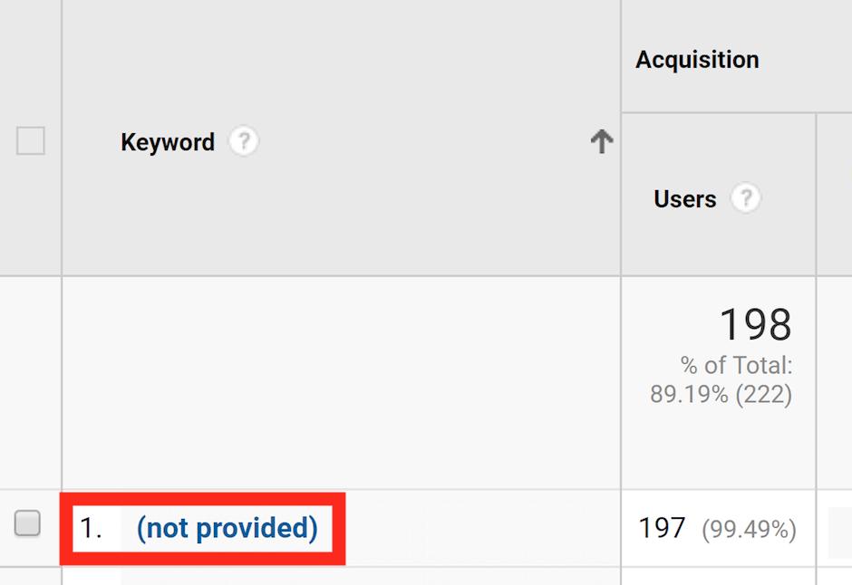 not provided در گوگل آنالیتیک
