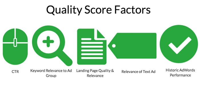 فاکتورهای مهم در Quality Score