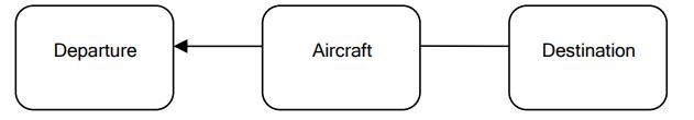 domain model 1